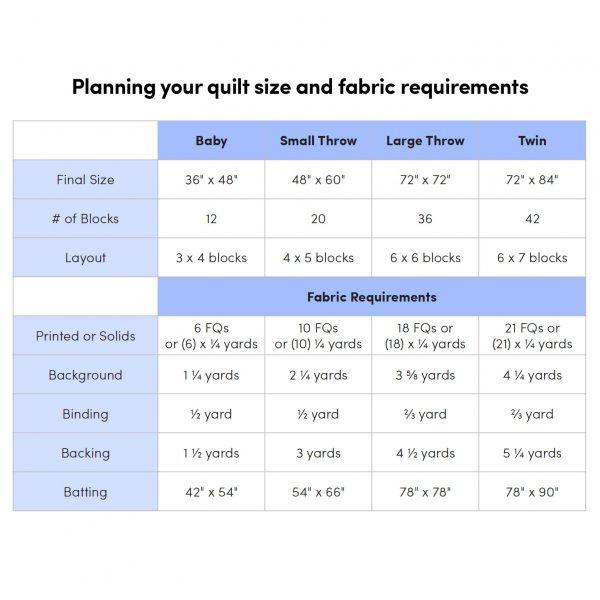 Raw Diamond Quilt Fabric Chart